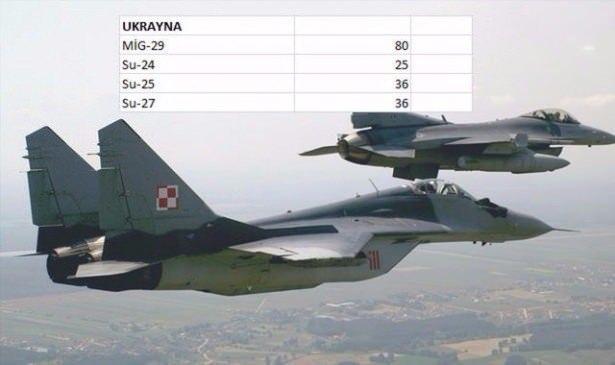 En pahalı savaş jetleri hangi ülkede? 148