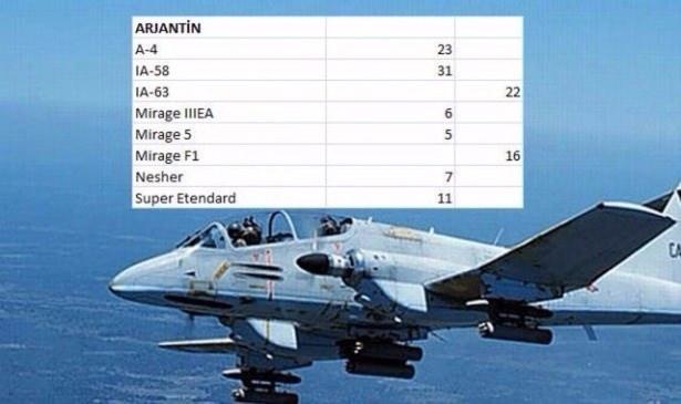 En pahalı savaş jetleri hangi ülkede? 15
