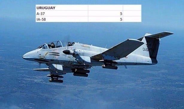 En pahalı savaş jetleri hangi ülkede? 152