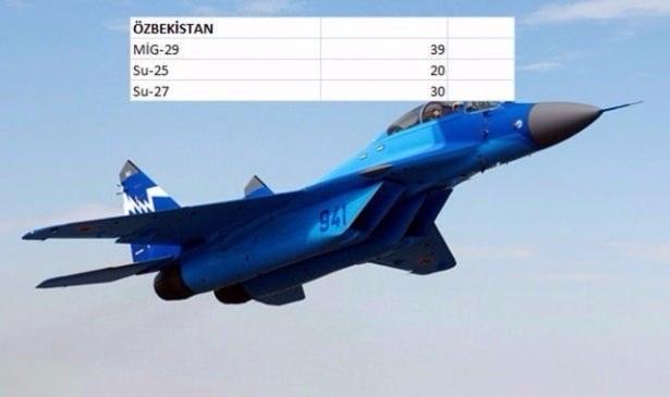 En pahalı savaş jetleri hangi ülkede? 153