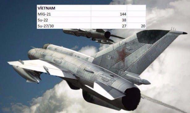 En pahalı savaş jetleri hangi ülkede? 155