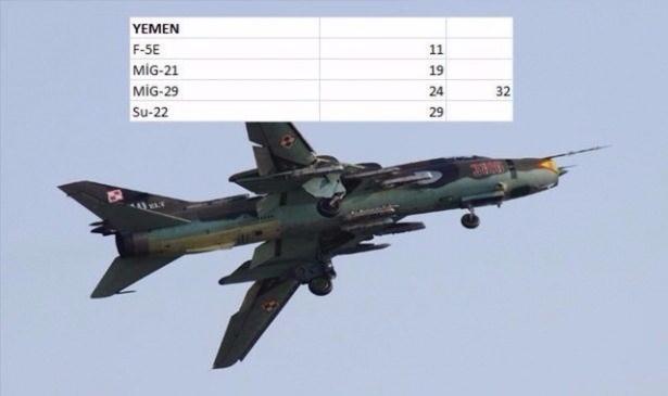 En pahalı savaş jetleri hangi ülkede? 156