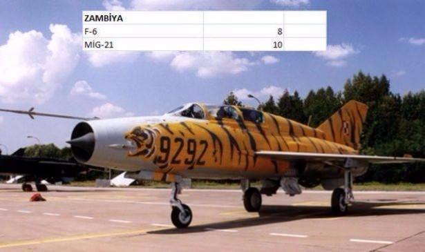 En pahalı savaş jetleri hangi ülkede? 157