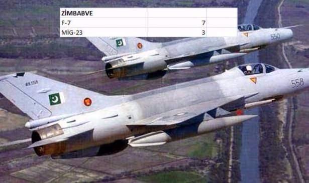 En pahalı savaş jetleri hangi ülkede? 158