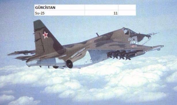 En pahalı savaş jetleri hangi ülkede? 159