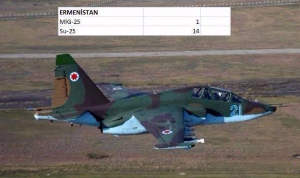 En pahalı savaş jetleri hangi ülkede? 16