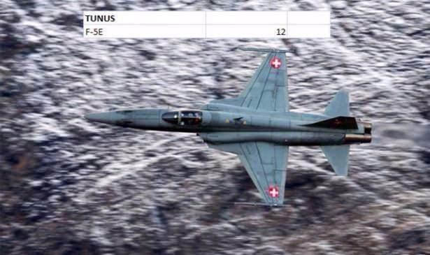 En pahalı savaş jetleri hangi ülkede? 160