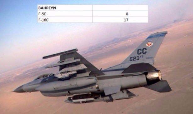 En pahalı savaş jetleri hangi ülkede? 21