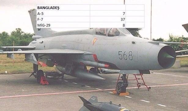 En pahalı savaş jetleri hangi ülkede? 22