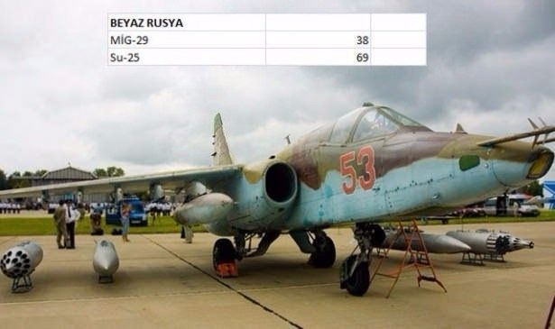 En pahalı savaş jetleri hangi ülkede? 23