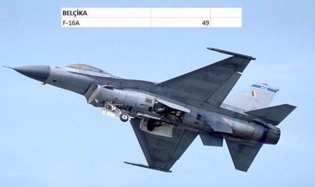 En pahalı savaş jetleri hangi ülkede? 24