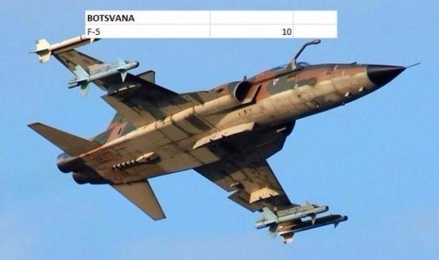 En pahalı savaş jetleri hangi ülkede? 30
