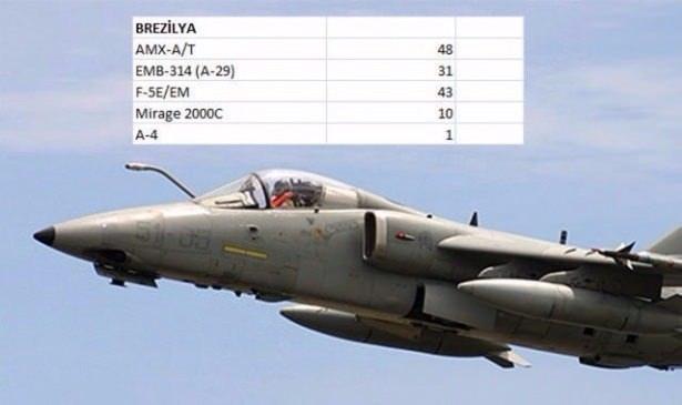 En pahalı savaş jetleri hangi ülkede? 31