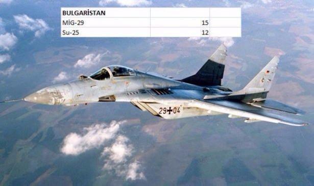 En pahalı savaş jetleri hangi ülkede? 33