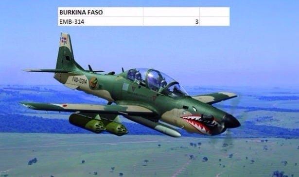 En pahalı savaş jetleri hangi ülkede? 34