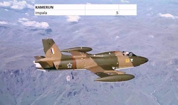 En pahalı savaş jetleri hangi ülkede? 37