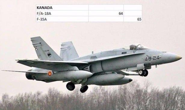 En pahalı savaş jetleri hangi ülkede? 38