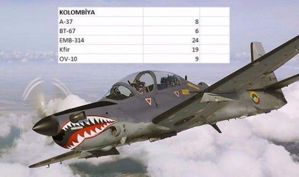 En pahalı savaş jetleri hangi ülkede? 43
