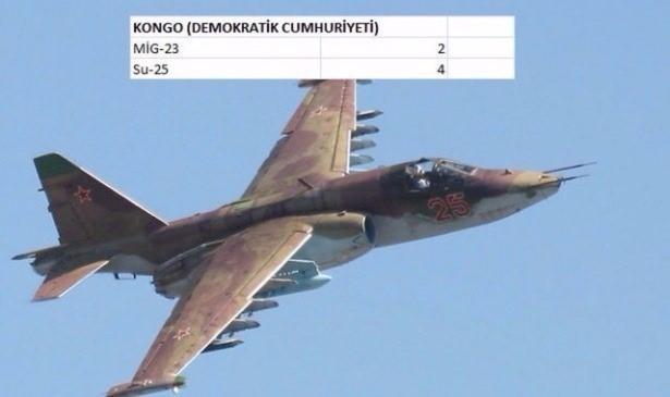 En pahalı savaş jetleri hangi ülkede? 45