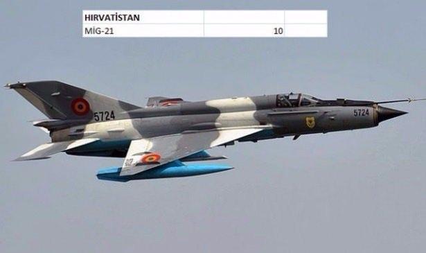 En pahalı savaş jetleri hangi ülkede? 46