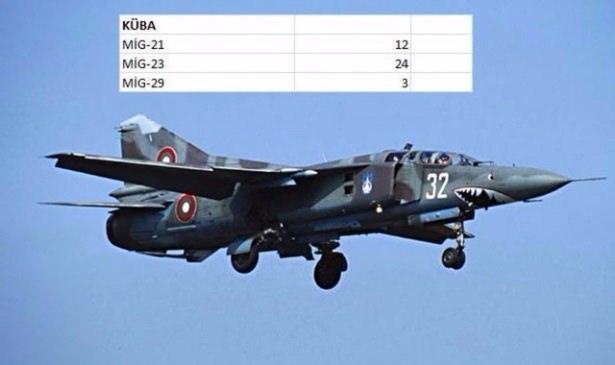 En pahalı savaş jetleri hangi ülkede? 47