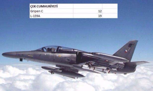 En pahalı savaş jetleri hangi ülkede? 49