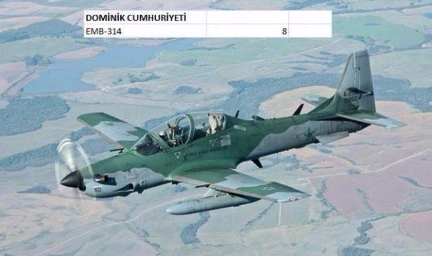 En pahalı savaş jetleri hangi ülkede? 52