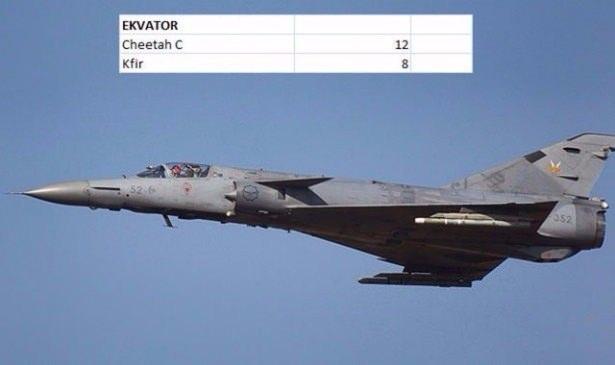 En pahalı savaş jetleri hangi ülkede? 53