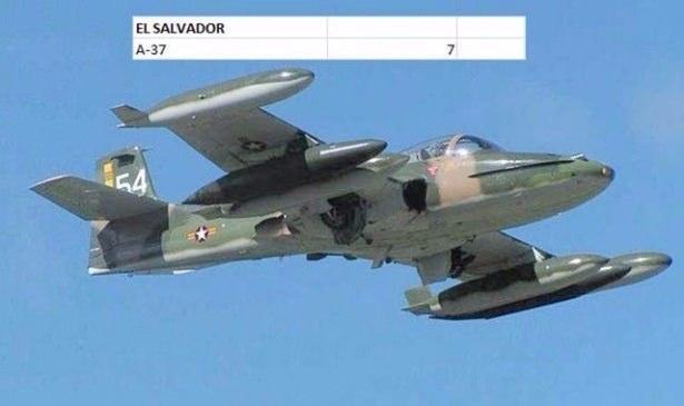 En pahalı savaş jetleri hangi ülkede? 55