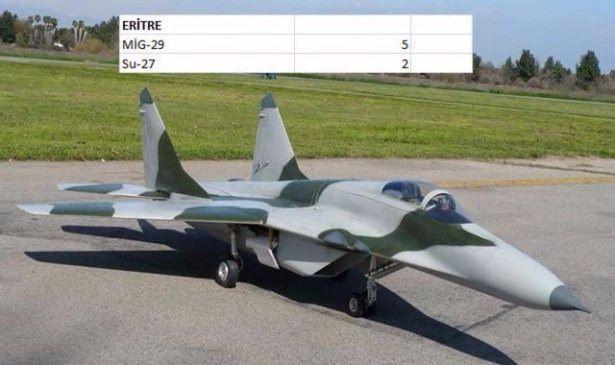 En pahalı savaş jetleri hangi ülkede? 57