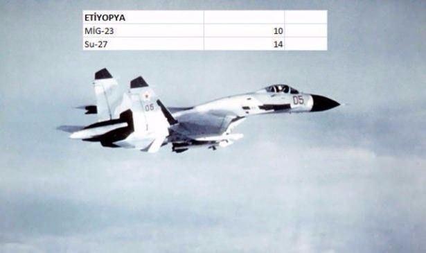 En pahalı savaş jetleri hangi ülkede? 59