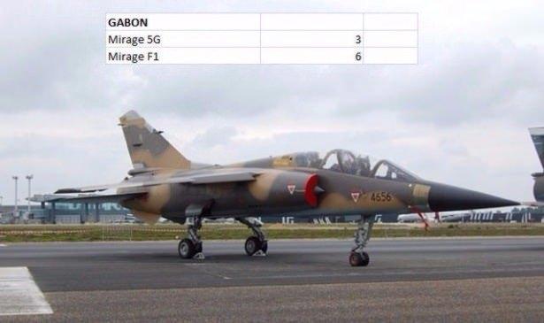 En pahalı savaş jetleri hangi ülkede? 62