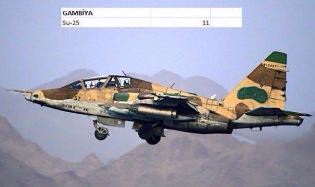 En pahalı savaş jetleri hangi ülkede? 63