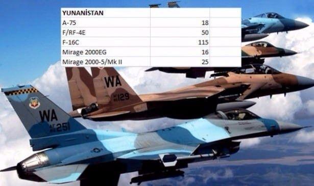 En pahalı savaş jetleri hangi ülkede? 66