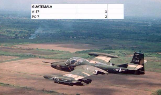 En pahalı savaş jetleri hangi ülkede? 67