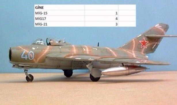 En pahalı savaş jetleri hangi ülkede? 68