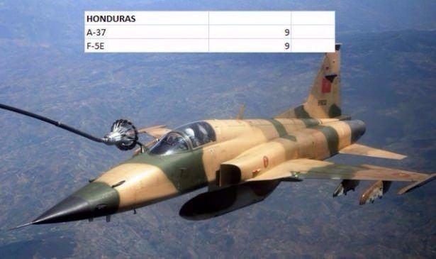 En pahalı savaş jetleri hangi ülkede? 71