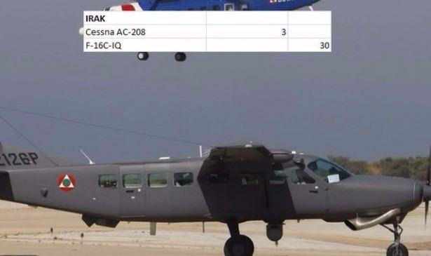 En pahalı savaş jetleri hangi ülkede? 75