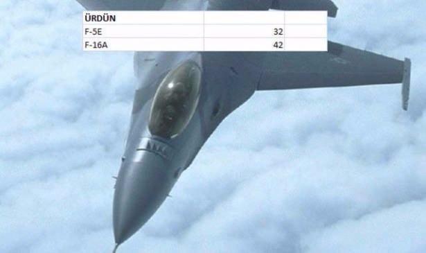 En pahalı savaş jetleri hangi ülkede? 81