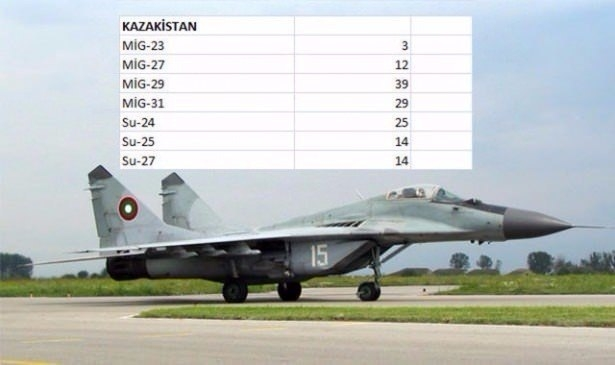 En pahalı savaş jetleri hangi ülkede? 82