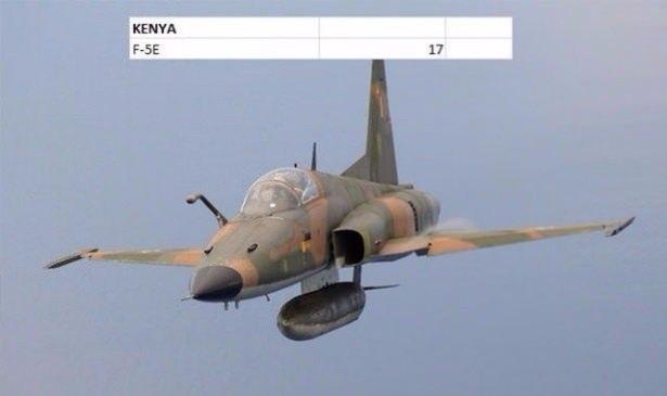 En pahalı savaş jetleri hangi ülkede? 83