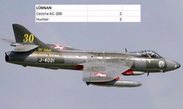 En pahalı savaş jetleri hangi ülkede? 88