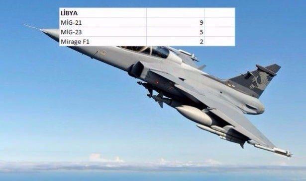 En pahalı savaş jetleri hangi ülkede? 90
