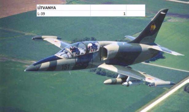 En pahalı savaş jetleri hangi ülkede? 91