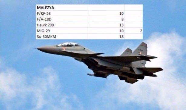 En pahalı savaş jetleri hangi ülkede? 95