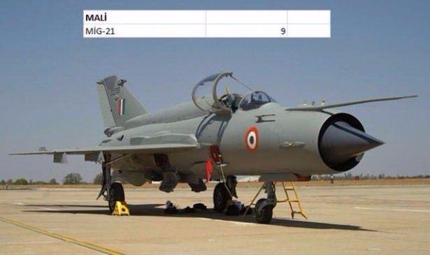 En pahalı savaş jetleri hangi ülkede? 97