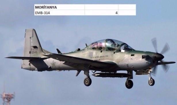 En pahalı savaş jetleri hangi ülkede? 99