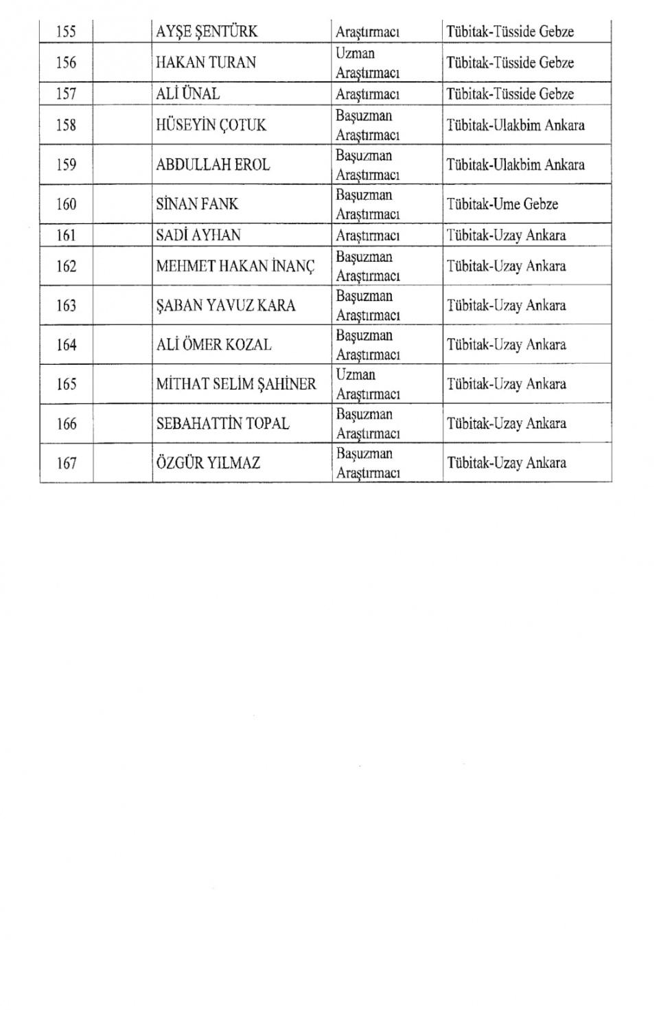 İşte kamuda ihraç edilenlerin tam listesi 100