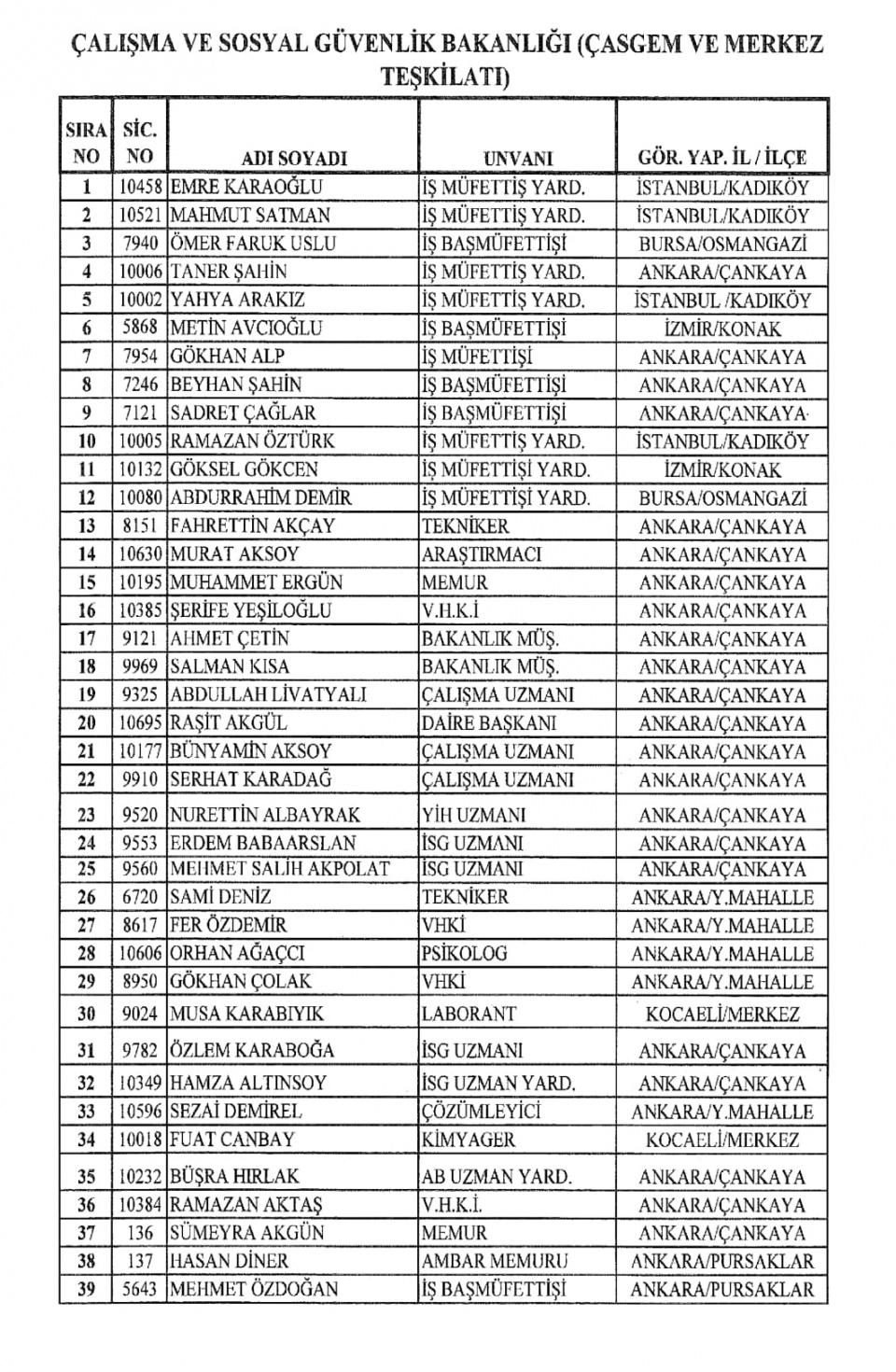 İşte kamuda ihraç edilenlerin tam listesi 102