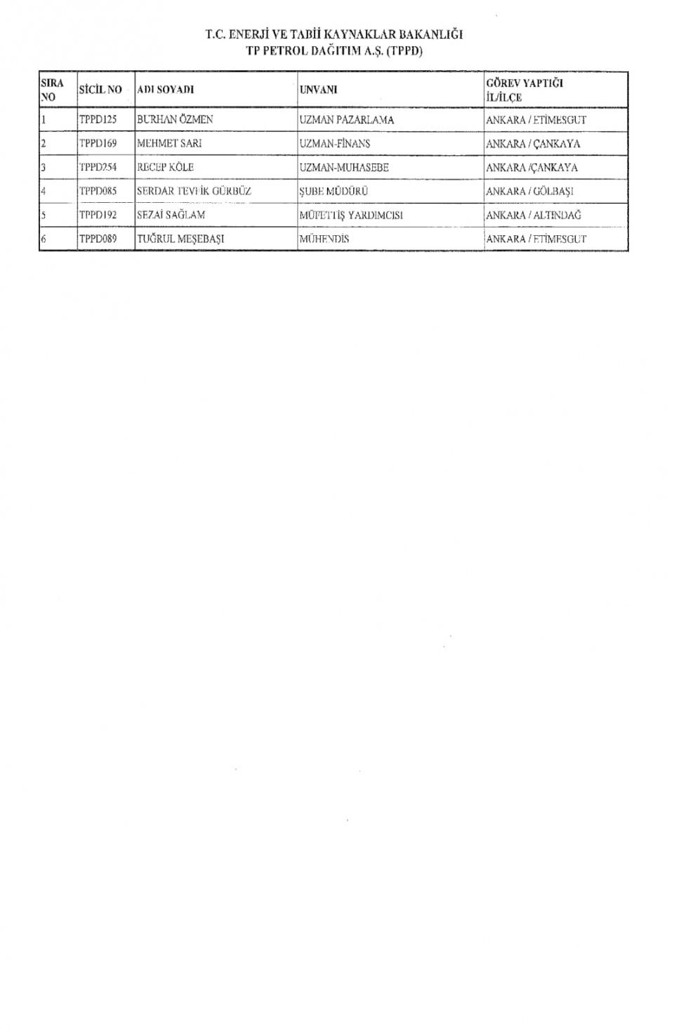 İşte kamuda ihraç edilenlerin tam listesi 147